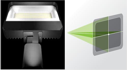 RAB Lighting Solutions Versatile Everyday Use