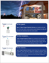 Product Surge Protection